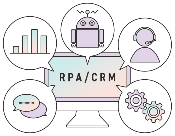 CRM・RPA